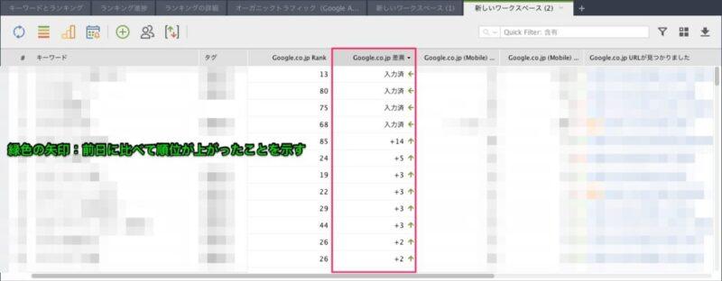 緑色の矢印:前日と比べて順位が上がったことを示す