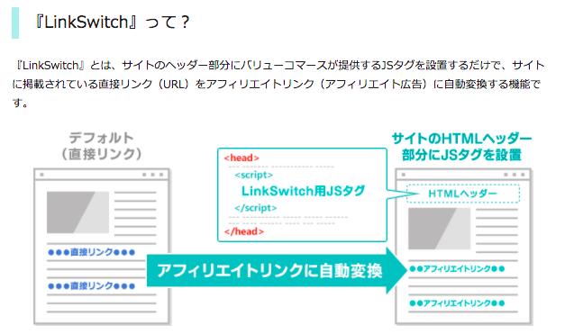 直リンクが広告リンクになる「LinkSwitch」